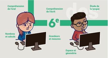 Evaluations acquis 6eme