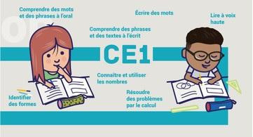 Evaluations acquis ce1