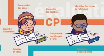 Evaluations acquis cp